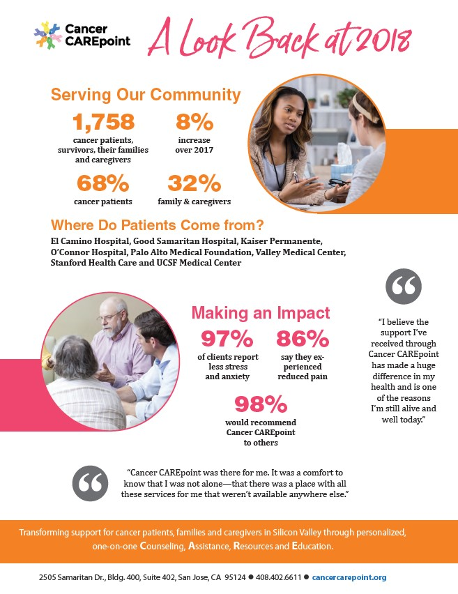 Cancer CAREpoint 2018 Annual Report